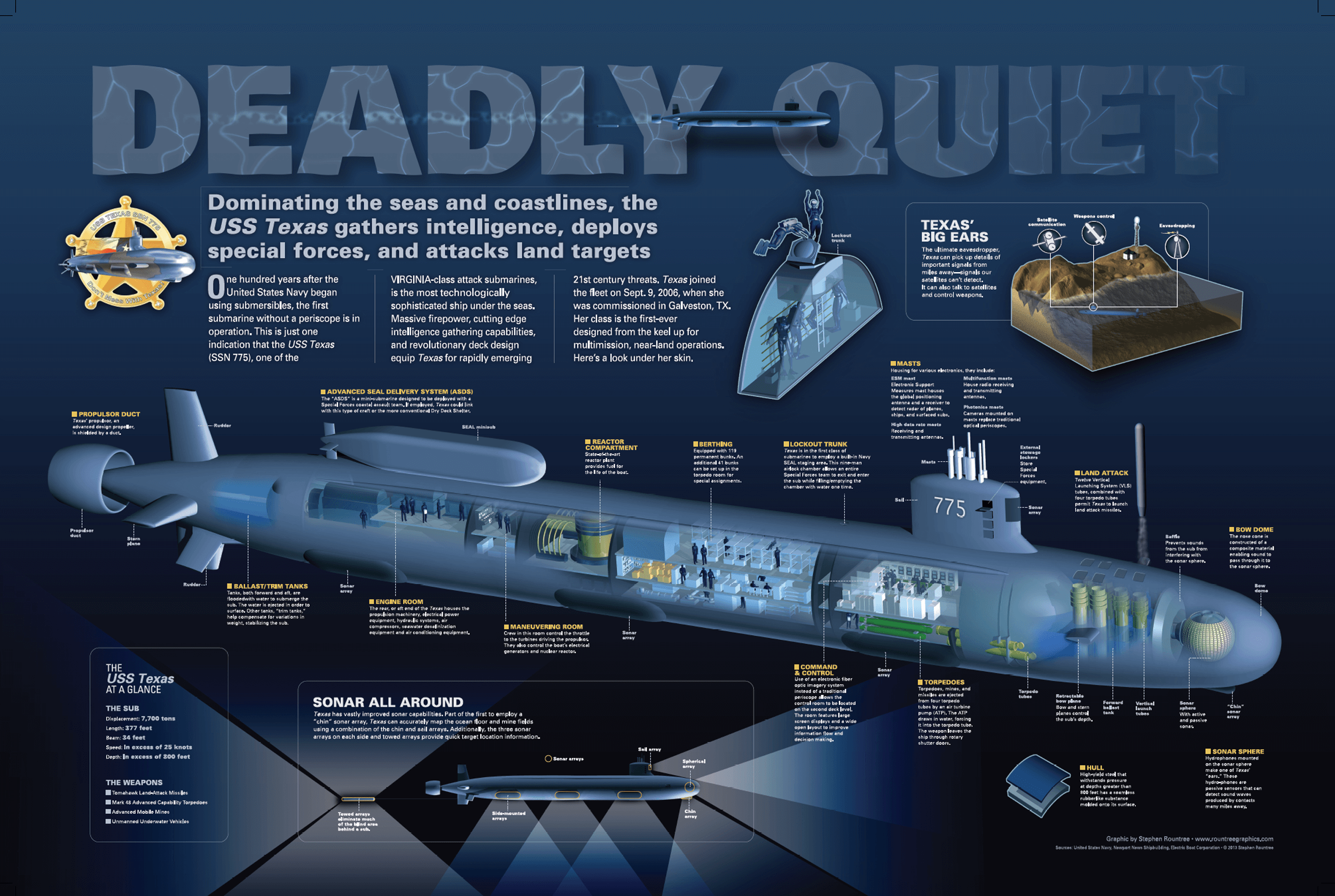 The official U.S. Navy illustration of the Virginia-class submarine