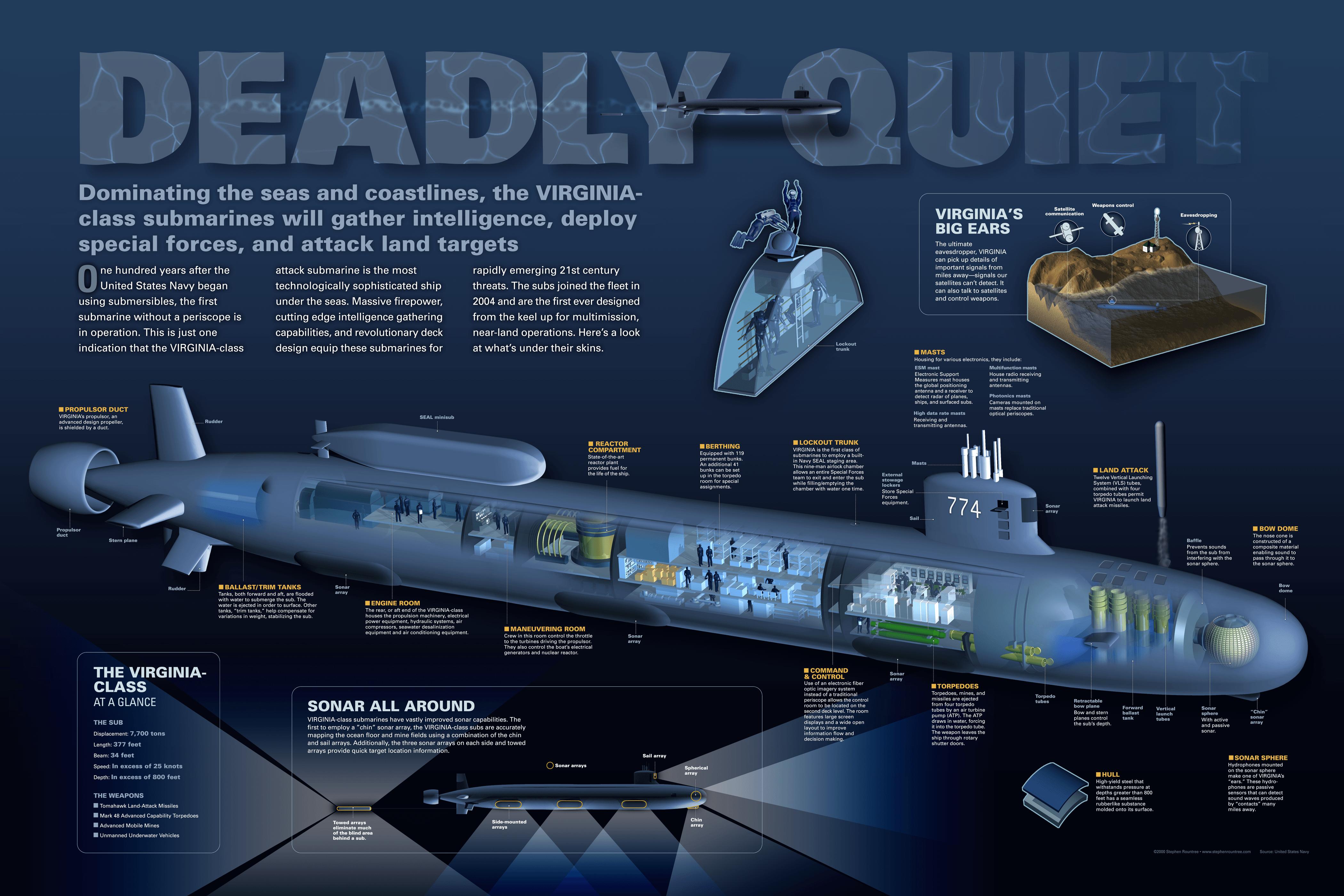 """24""""x 18"""" Virginia-class submarine print image"""